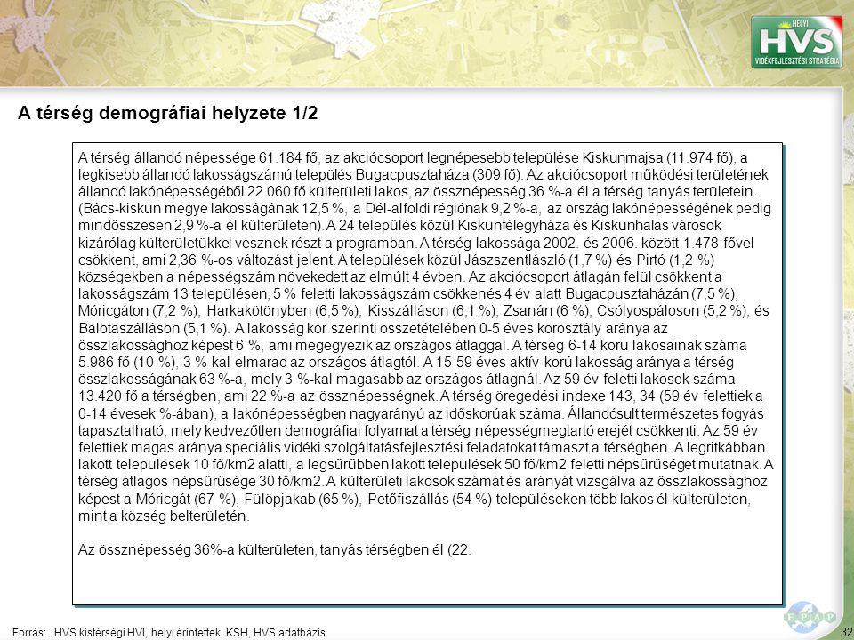 32 A térség állandó népessége 61.184 fő, az akciócsoport legnépesebb települése Kiskunmajsa (11.974 fő), a legkisebb állandó lakosságszámú település B