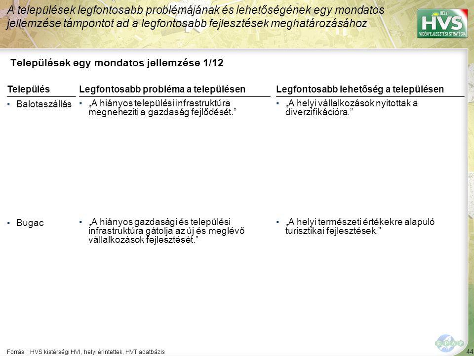 44 Települések egy mondatos jellemzése 1/12 A települések legfontosabb problémájának és lehetőségének egy mondatos jellemzése támpontot ad a legfontos