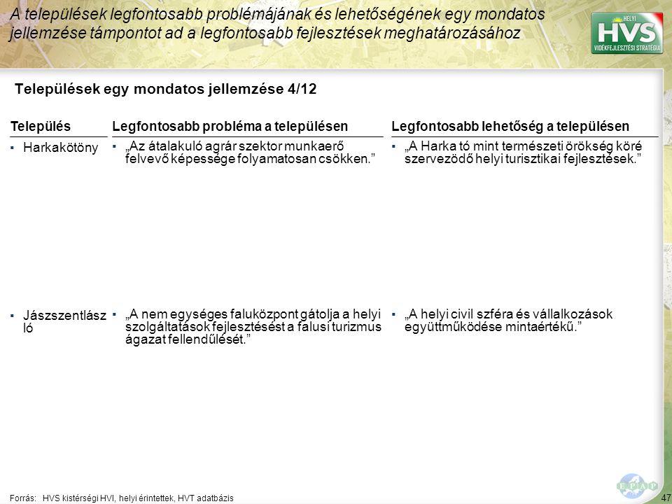 47 Települések egy mondatos jellemzése 4/12 A települések legfontosabb problémájának és lehetőségének egy mondatos jellemzése támpontot ad a legfontos