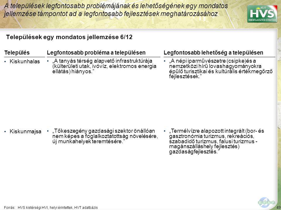 49 Települések egy mondatos jellemzése 6/12 A települések legfontosabb problémájának és lehetőségének egy mondatos jellemzése támpontot ad a legfontos