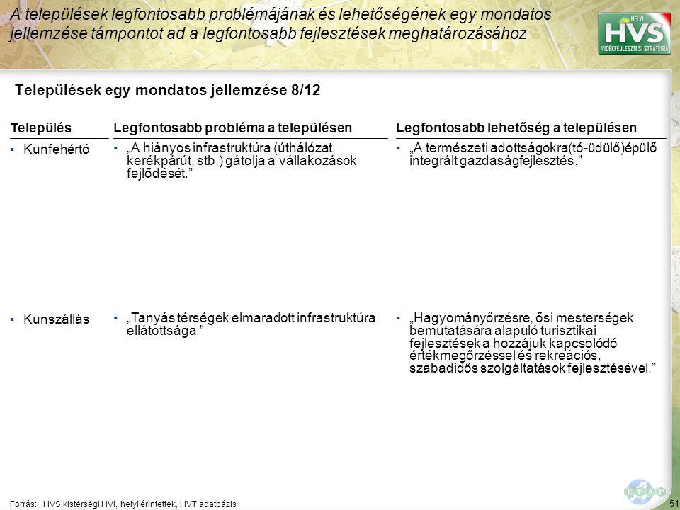 51 Települések egy mondatos jellemzése 8/12 A települések legfontosabb problémájának és lehetőségének egy mondatos jellemzése támpontot ad a legfontos