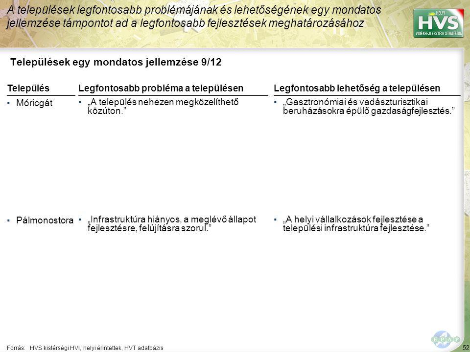 52 Települések egy mondatos jellemzése 9/12 A települések legfontosabb problémájának és lehetőségének egy mondatos jellemzése támpontot ad a legfontos