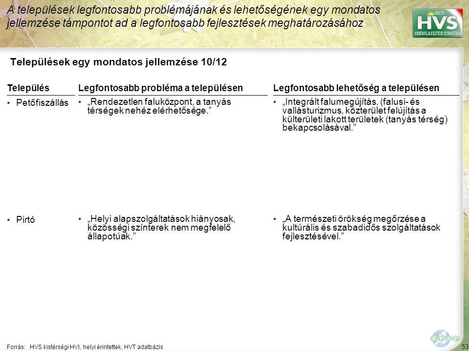 53 Települések egy mondatos jellemzése 10/12 A települések legfontosabb problémájának és lehetőségének egy mondatos jellemzése támpontot ad a legfonto