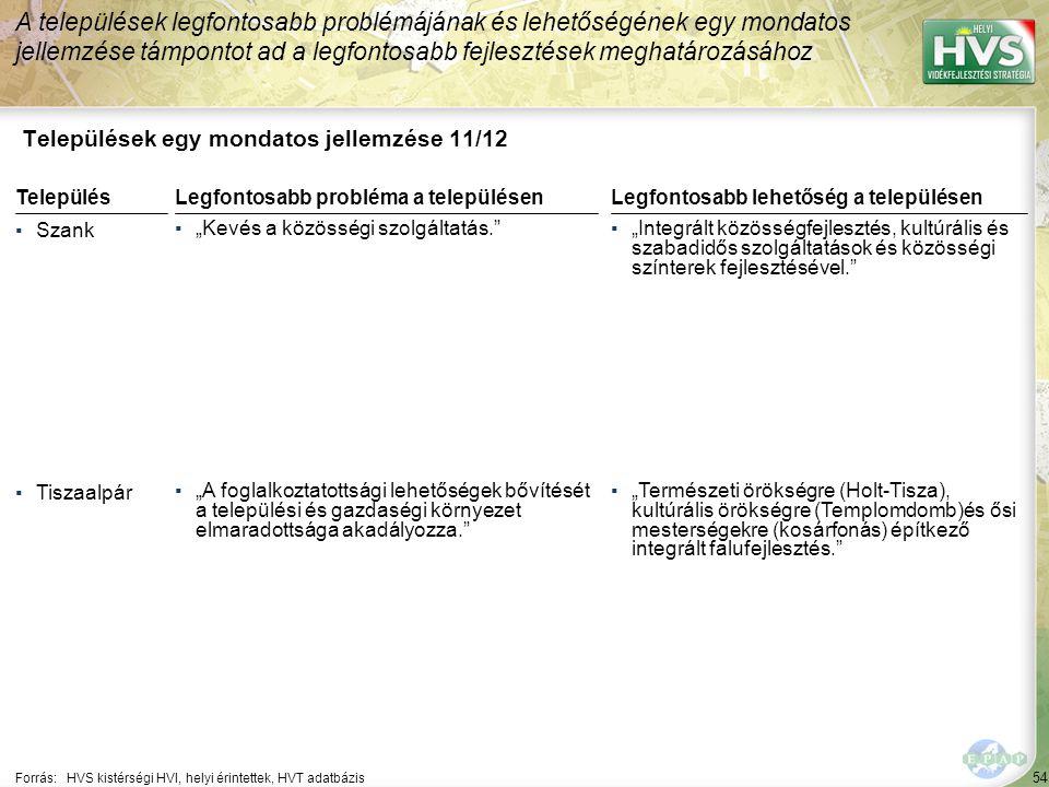 54 Települések egy mondatos jellemzése 11/12 A települések legfontosabb problémájának és lehetőségének egy mondatos jellemzése támpontot ad a legfonto
