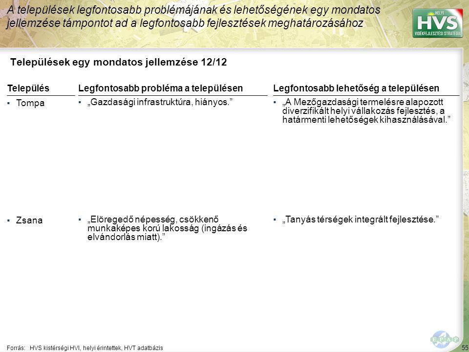 55 Települések egy mondatos jellemzése 12/12 A települések legfontosabb problémájának és lehetőségének egy mondatos jellemzése támpontot ad a legfonto