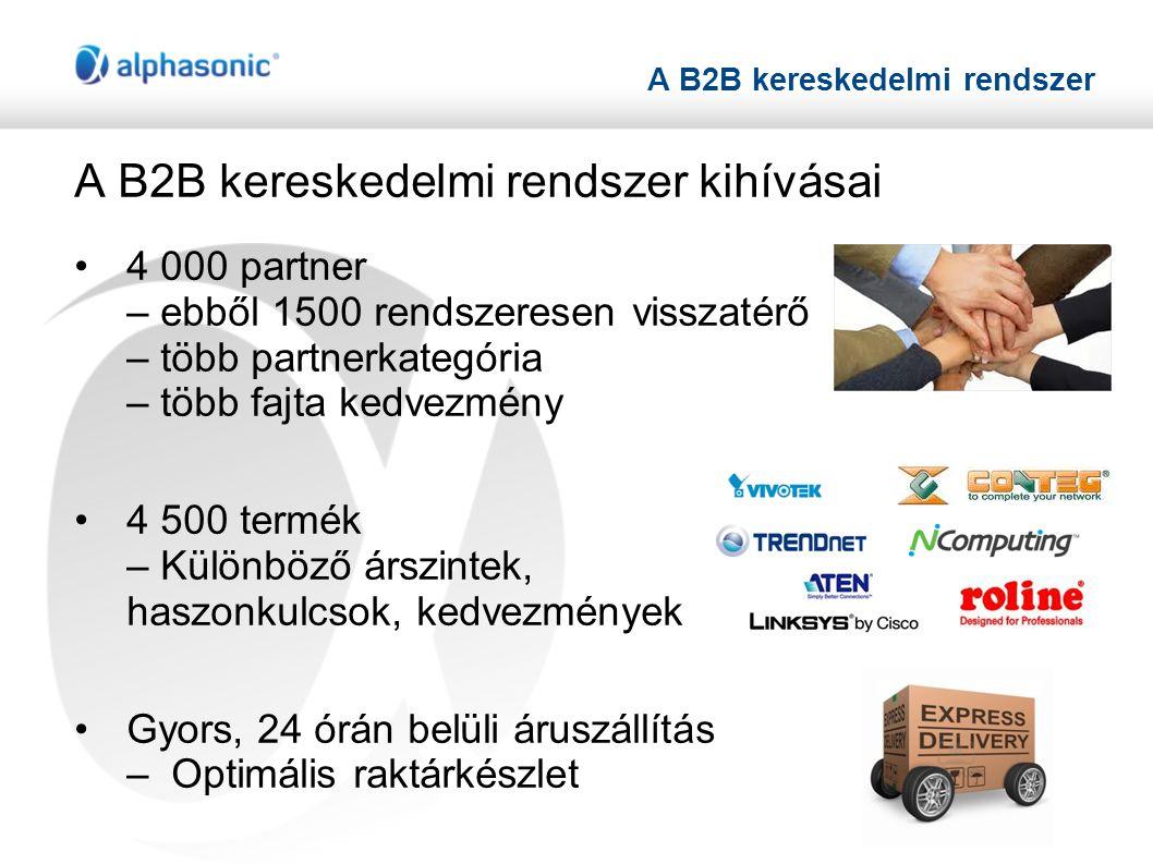 A B2B kereskedelmi rendszer A B2B kereskedelmi rendszer kihívásai •4 000 partner – ebből 1500 rendszeresen visszatérő – több partnerkategória – több fajta kedvezmény •4 500 termék – Különböző árszintek, haszonkulcsok, kedvezmények •Gyors, 24 órán belüli áruszállítás – Optimális raktárkészlet