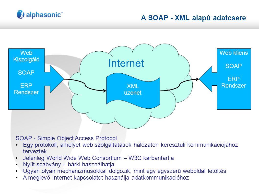 A SOAP - XML alapú adatcsere Internet XML üzenet Web Kiszolgáló SOAP ERP Rendszer Web kliens SOAP ERP Rendszer SOAP - Simple Object Access Protocol •Egy protokoll, amelyet web szolgáltatások hálózaton keresztüli kommunikációjához terveztek •Jelenleg World Wide Web Consortium – W3C karbantartja •Nyílt szabvány – bárki használhatja •Ugyan olyan mechanizmusokkal dolgozik, mint egy egyszerű weboldal letöltés •A meglevő Internet kapcsolatot használja adatkommunikációhoz