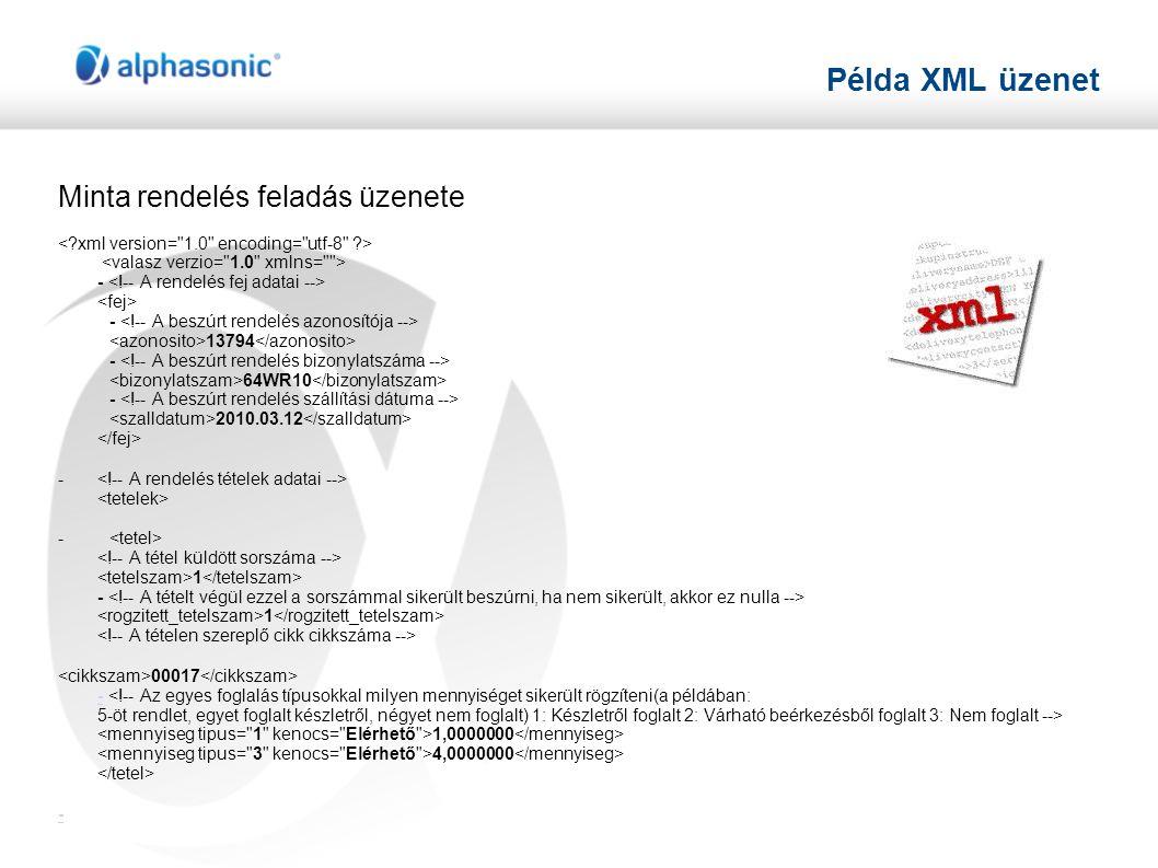Minta rendelés feladás üzenete - - 13794 - 64WR10 - 2010.03.12 - - 1 - 1 00017 - 1,0000000 4,0000000 - Példa XML üzenet