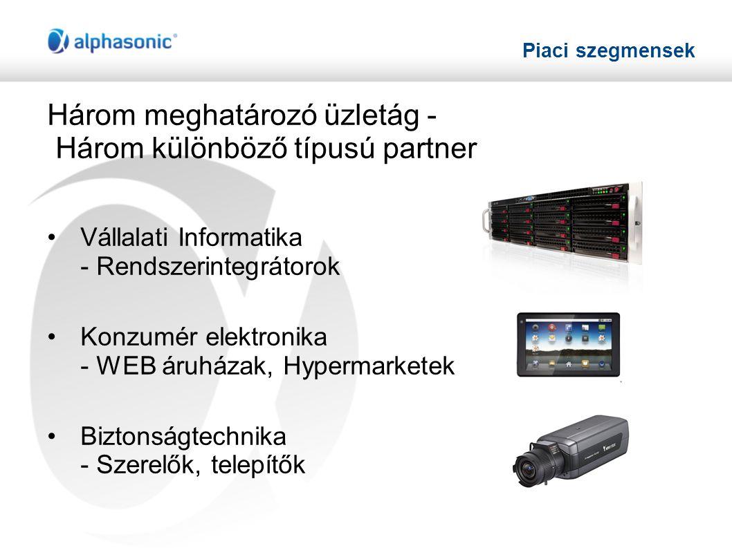 Piaci szegmensek Három meghatározó üzletág - Három különböző típusú partner •Vállalati Informatika - Rendszerintegrátorok •Konzumér elektronika - WEB áruházak, Hypermarketek •Biztonságtechnika - Szerelők, telepítők