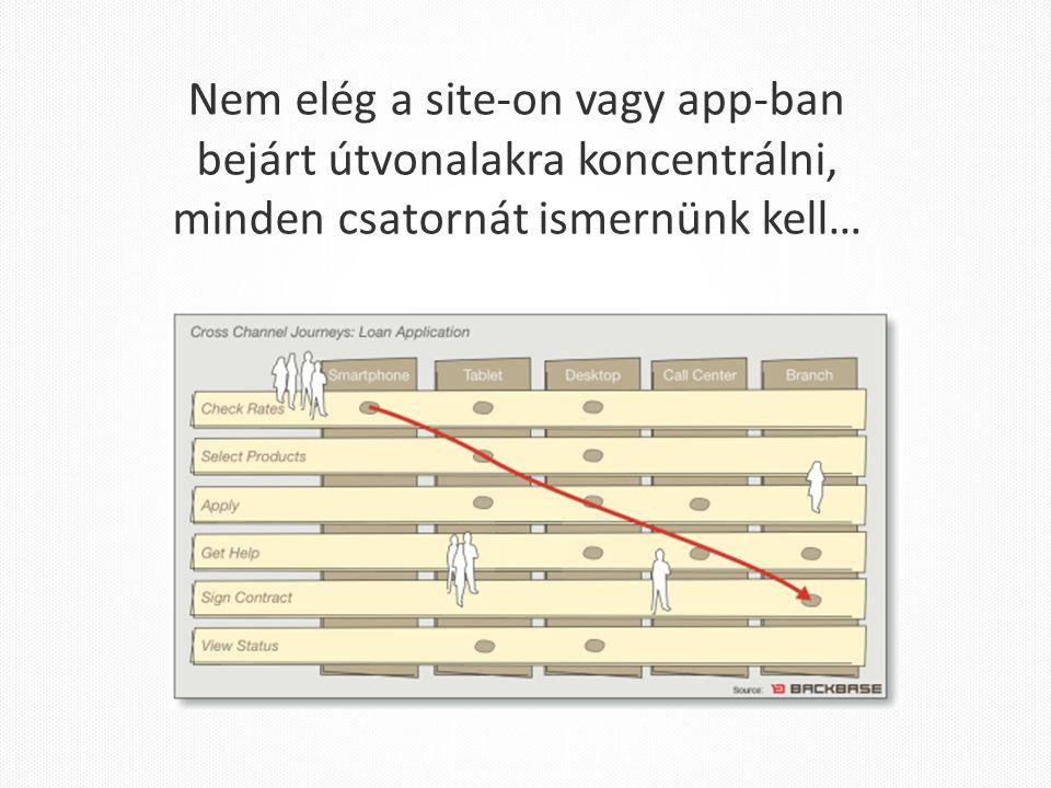 Nem elég a site-on vagy app-ban bejárt útvonalakra koncentrálni, minden csatornát ismernünk kell…