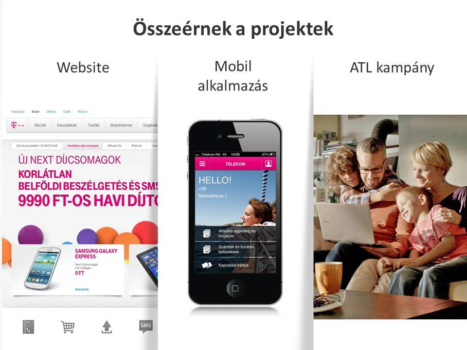 Összeérnek a projektek Website Mobil alkalmazás ATL kampány