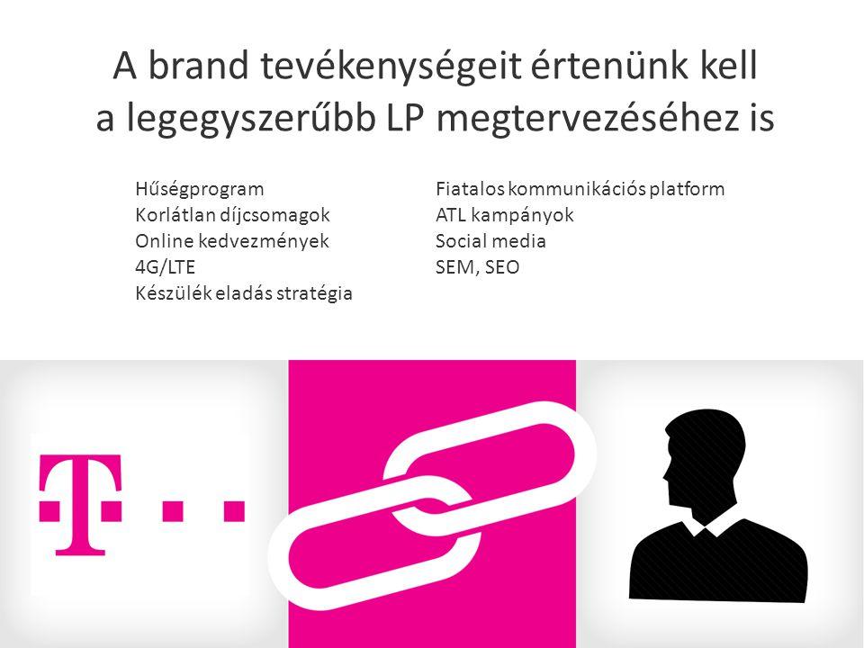 Hűségprogram Korlátlan díjcsomagok Online kedvezmények 4G/LTE Készülék eladás stratégia Fiatalos kommunikációs platform ATL kampányok Social media SEM, SEO A brand tevékenységeit értenünk kell a legegyszerűbb LP megtervezéséhez is
