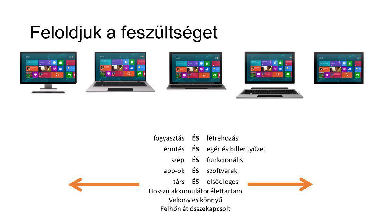 Windows 8 Felhő alapú Stabil alapokra építve Windows Store Otthonra és munkára Hasznos alkalmazások Új böngészési élmény - IE10 Windows újragondolva A megszokott hardware támogatás