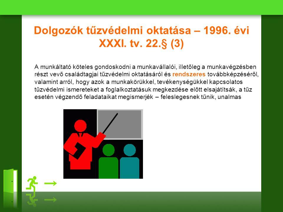 Dolgozók tűzvédelmi oktatása – 1996. évi XXXI. tv. 22.§ (3) A munkáltató köteles gondoskodni a munkavállalói, illetőleg a munkavégzésben részt vevő cs