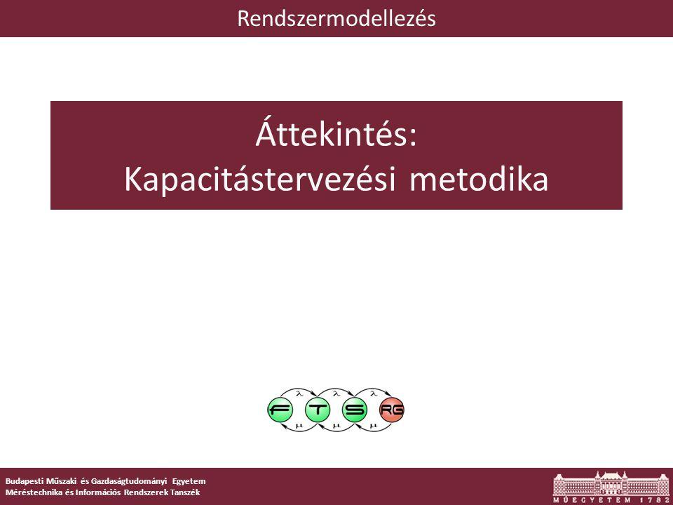 Budapesti Műszaki és Gazdaságtudományi Egyetem Méréstechnika és Információs Rendszerek Tanszék Áttekintés: Kapacitástervezési metodika Rendszermodelle