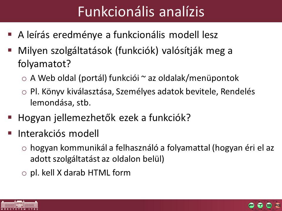 Funkcionális analízis  A leírás eredménye a funkcionális modell lesz  Milyen szolgáltatások (funkciók) valósítják meg a folyamatot? o A Web oldal (p