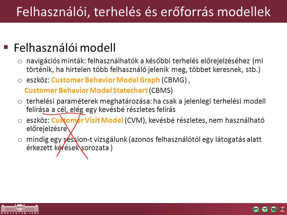 Felhasználói, terhelés és erőforrás modellek  Felhasználói modell o navigációs minták: felhasználhatók a későbbi terhelés előrejelzéséhez (mi történi