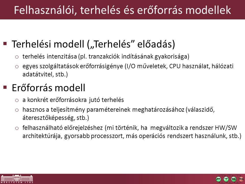 """Felhasználói, terhelés és erőforrás modellek  Terhelési modell (""""Terhelés"""" előadás) o terhelés intenzitása (pl. tranzakciók indításának gyakorisága)"""
