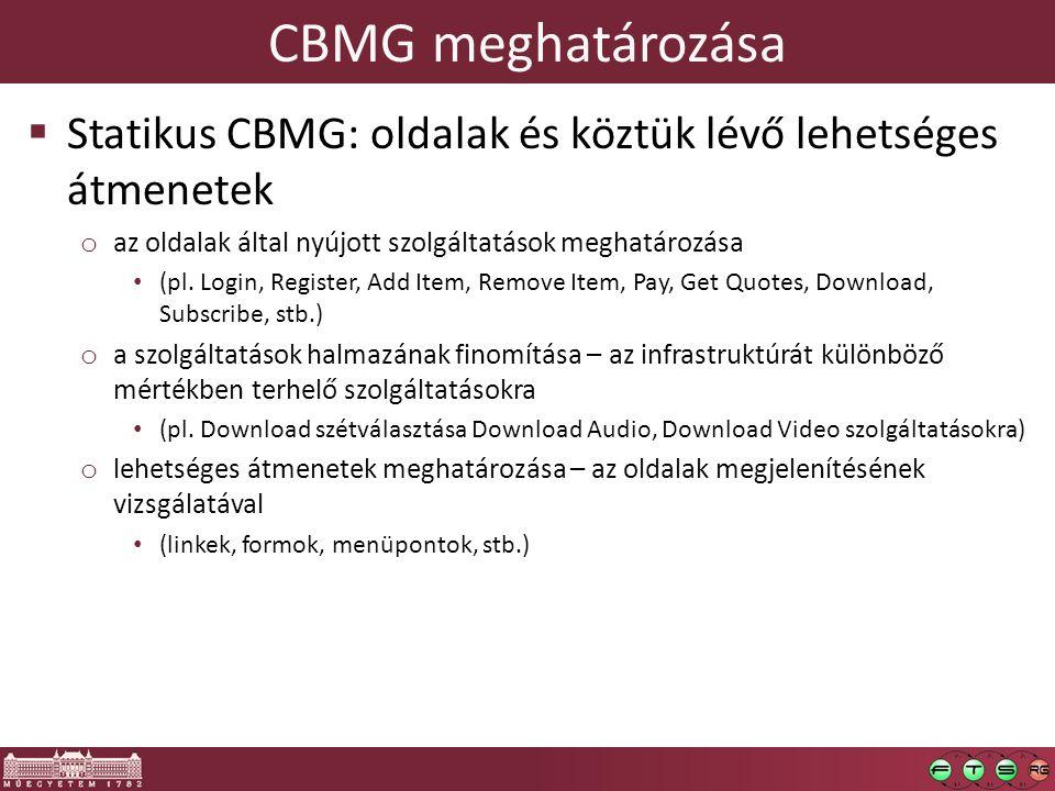 CBMG meghatározása  Statikus CBMG: oldalak és köztük lévő lehetséges átmenetek o az oldalak által nyújott szolgáltatások meghatározása • (pl. Login,