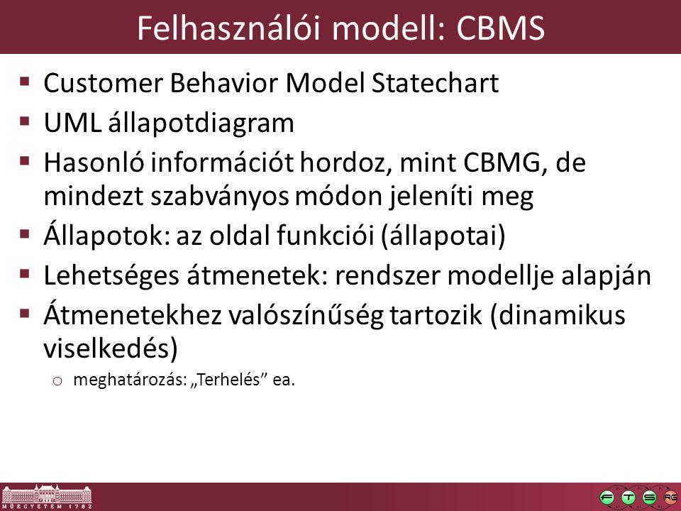 Felhasználói modell: CBMS  Customer Behavior Model Statechart  UML állapotdiagram  Hasonló információt hordoz, mint CBMG, de mindezt szabványos mód