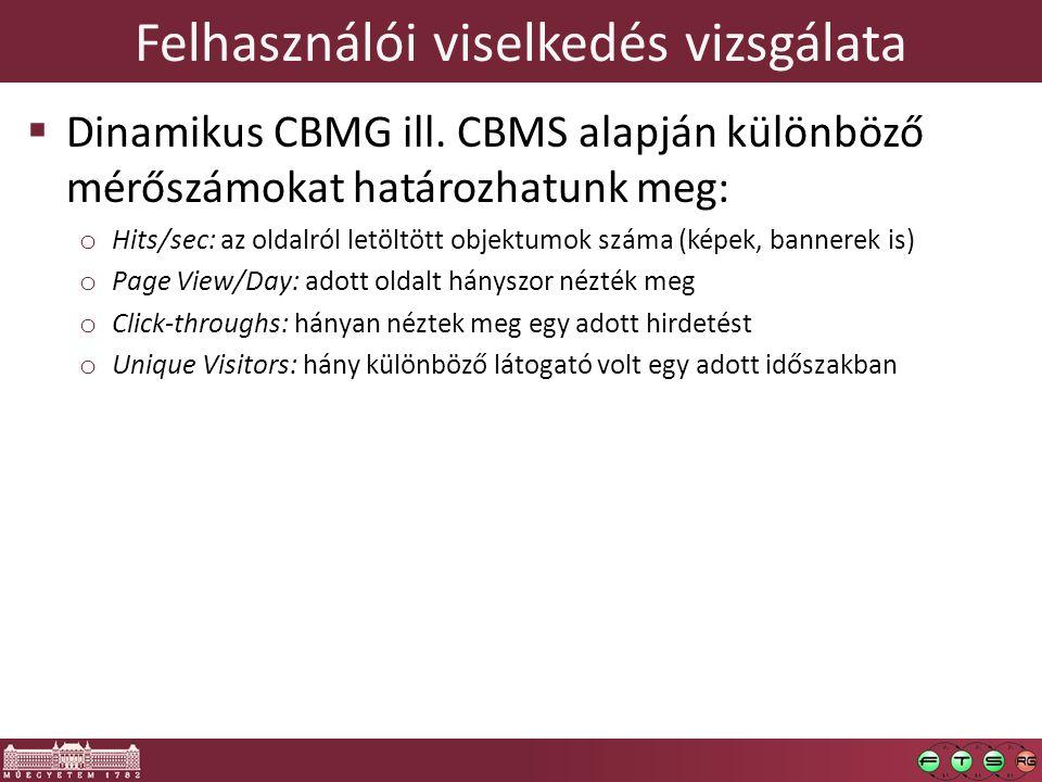 Felhasználói viselkedés vizsgálata  Dinamikus CBMG ill. CBMS alapján különböző mérőszámokat határozhatunk meg: o Hits/sec: az oldalról letöltött obje