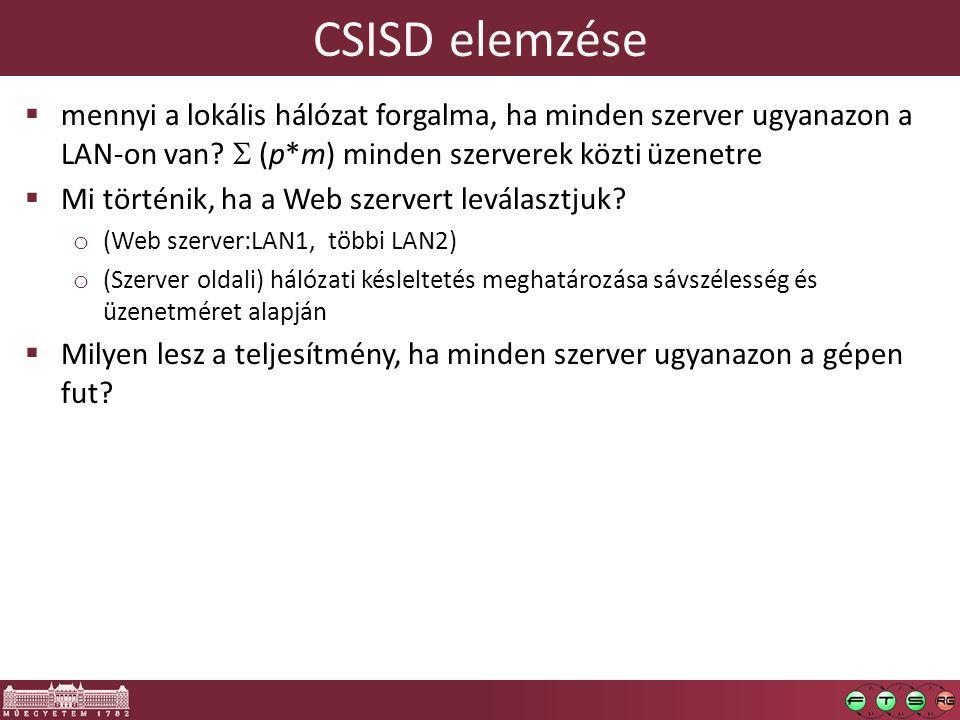 CSISD elemzése  mennyi a lokális hálózat forgalma, ha minden szerver ugyanazon a LAN-on van?  (p*m) minden szerverek közti üzenetre  Mi történik, h
