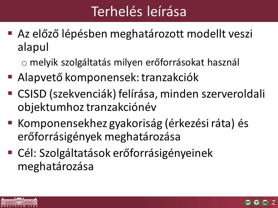  Az előző lépésben meghatározott modellt veszi alapul o melyik szolgáltatás milyen erőforrásokat használ  Alapvető komponensek: tranzakciók  CSISD