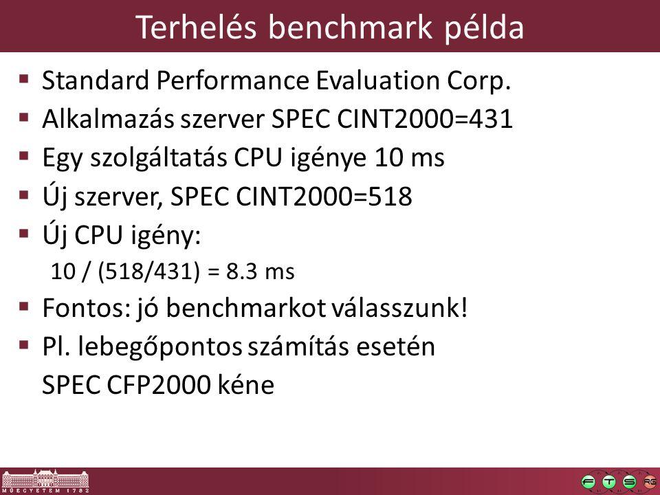 Terhelés benchmark példa  Standard Performance Evaluation Corp.  Alkalmazás szerver SPEC CINT2000=431  Egy szolgáltatás CPU igénye 10 ms  Új szerv