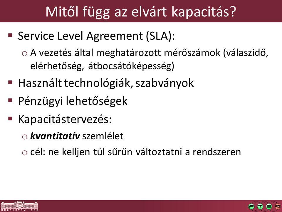 Mitől függ az elvárt kapacitás?  Service Level Agreement (SLA): o A vezetés által meghatározott mérőszámok (válaszidő, elérhetőség, átbocsátóképesség