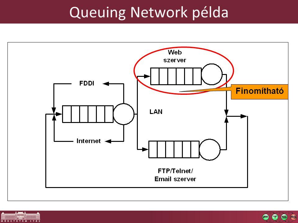 Queuing Network példa Finomítható