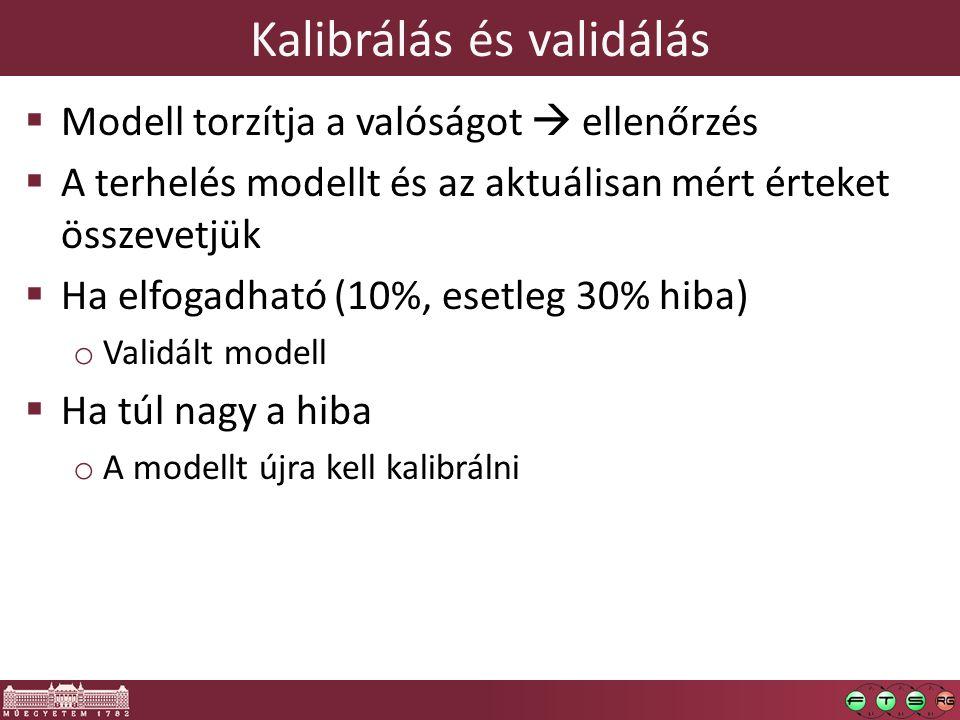  Modell torzítja a valóságot  ellenőrzés  A terhelés modellt és az aktuálisan mért érteket összevetjük  Ha elfogadható (10%, esetleg 30% hiba) o V