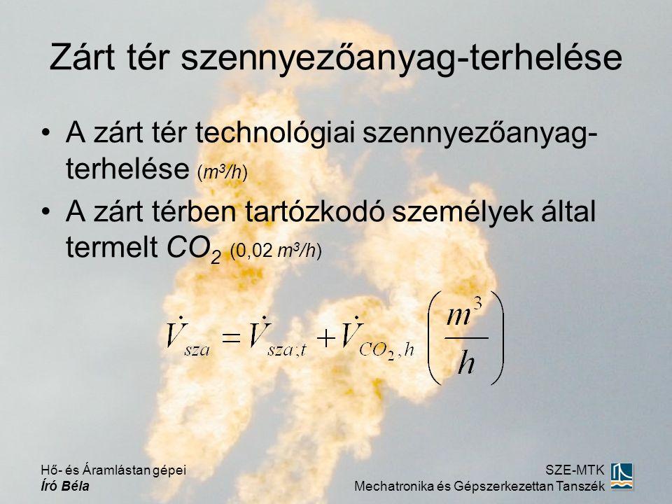 •A zárt tér technológiai szennyezőanyag- terhelése (m 3 /h) •A zárt térben tartózkodó személyek által termelt CO 2 (0,02 m 3 /h) Zárt tér szennyezőanyag-terhelése Hő- és Áramlástan gépei Író Béla SZE-MTK Mechatronika és Gépszerkezettan Tanszék