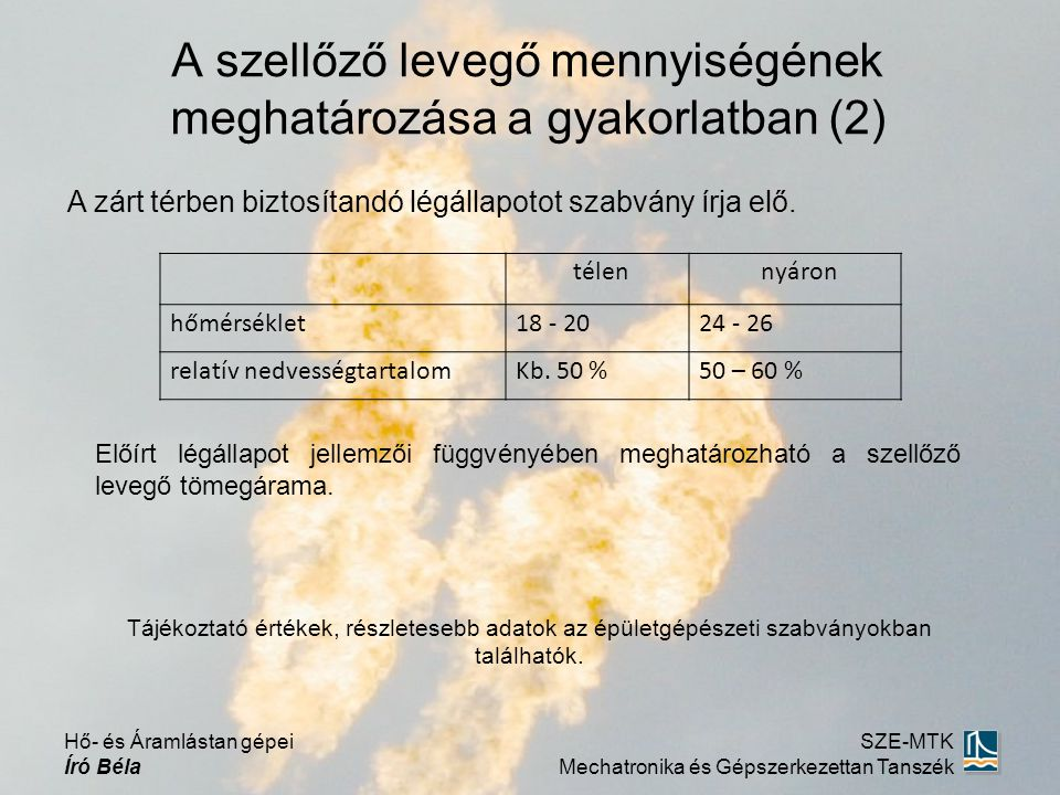 A szellőző levegő mennyiségének meghatározása a gyakorlatban (2) Hő- és Áramlástan gépei Író Béla SZE-MTK Mechatronika és Gépszerkezettan Tanszék A zá