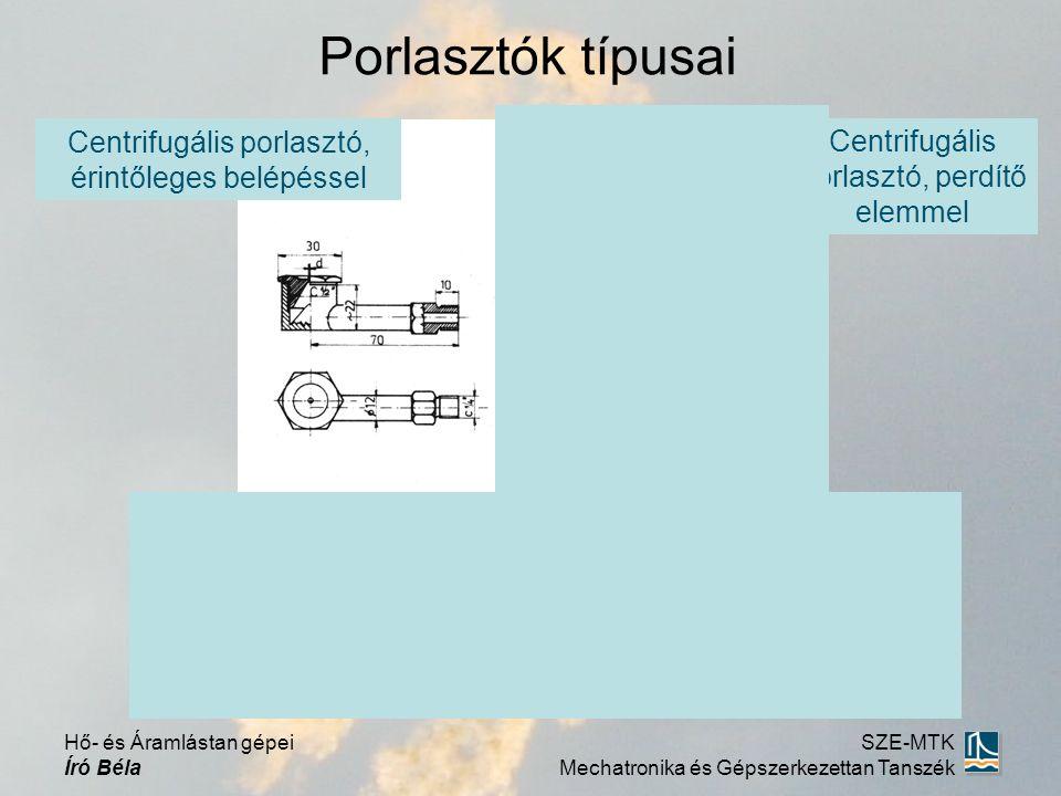 Centrifugális porlasztó, érintőleges belépéssel Centrifugális porlasztó, perdítő elemmel Ütközéses porlasztó Porlasztók típusai Hő- és Áramlástan gépe