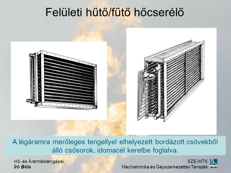 Felületi hűtő/fűtő hőcserélő A légáramra merőleges tengellyel elhelyezett bordázott csövekből álló csősorok, idomacél keretbe foglalva.