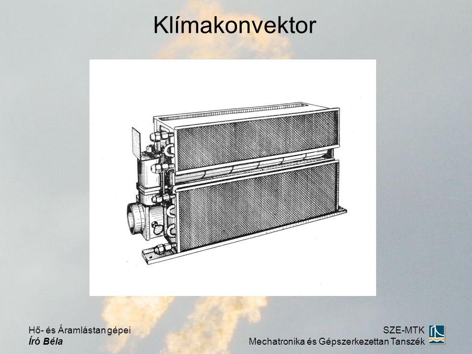 Klímakonvektor Hő- és Áramlástan gépei Író Béla SZE-MTK Mechatronika és Gépszerkezettan Tanszék