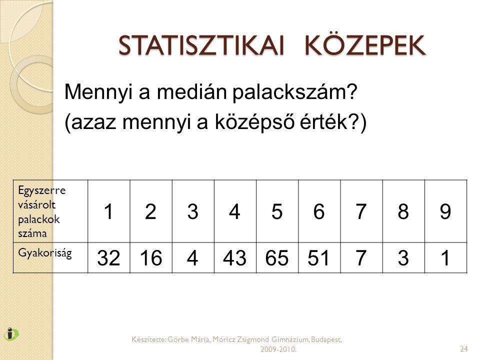 STATISZTIKAI KÖZEPEK Készítette: Görbe Mária, Móricz Zsigmond Gimnázium, Budapest, 2009-2010.24 Egyszerre vásárolt palackok száma 123456789 Gyakoriság