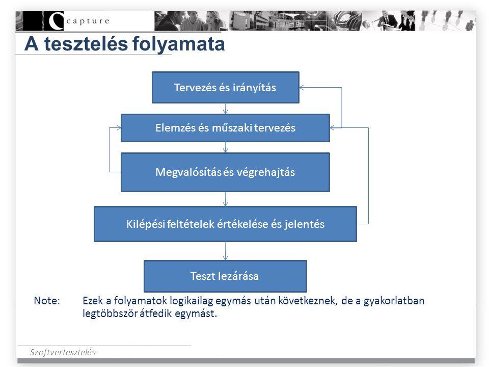 Szoftvertesztelés A tesztelés folyamata Note: Ezek a folyamatok logikailag egymás után következnek, de a gyakorlatban legtöbbször átfedik egymást. Ter