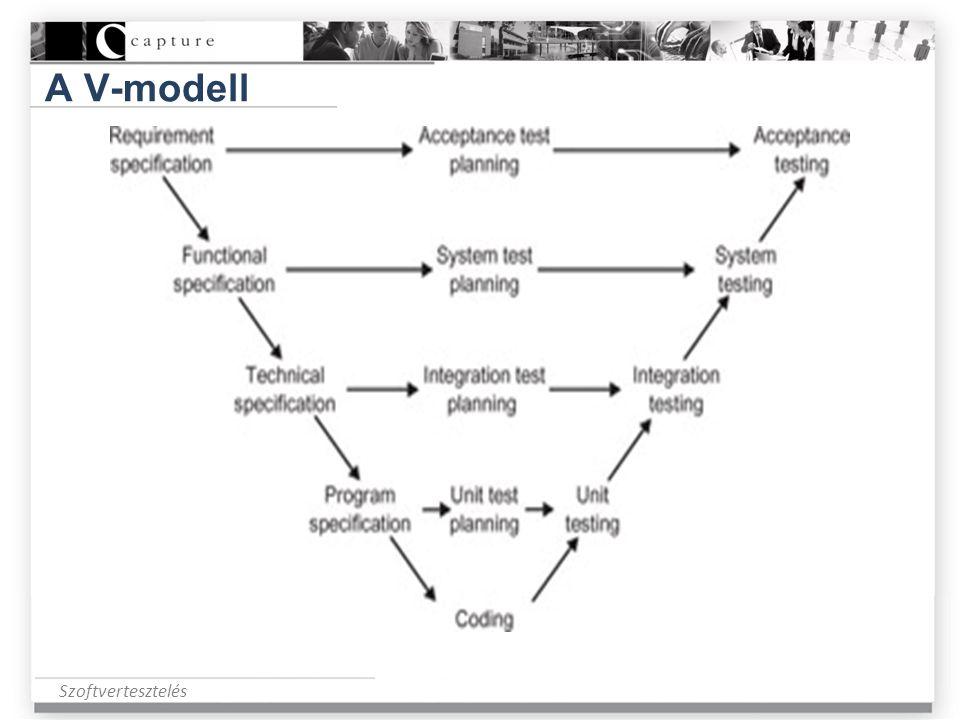 Szoftvertesztelés A V-modell