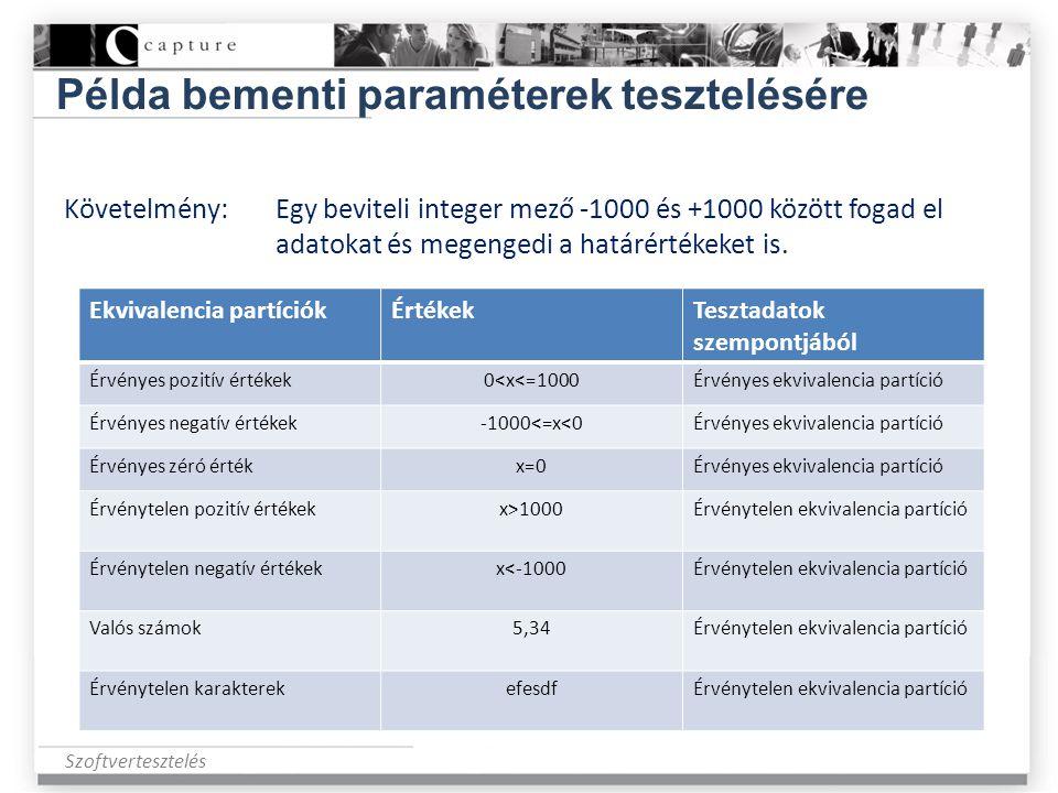 Szoftvertesztelés Példa bementi paraméterek tesztelésére Követelmény:Egy beviteli integer mező -1000 és +1000 között fogad el adatokat és megengedi a
