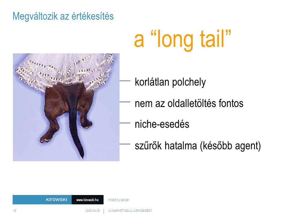 www.kirowski.hu linked by isobar 2005.04.05.ÚJ MARKETING-ÚJ ÜGYNÖKSÉG?16 a long tail niche-esedés nem az oldalletöltés fontos szűrők hatalma (később agent) korlátlan polchely Megváltozik az értékesítés