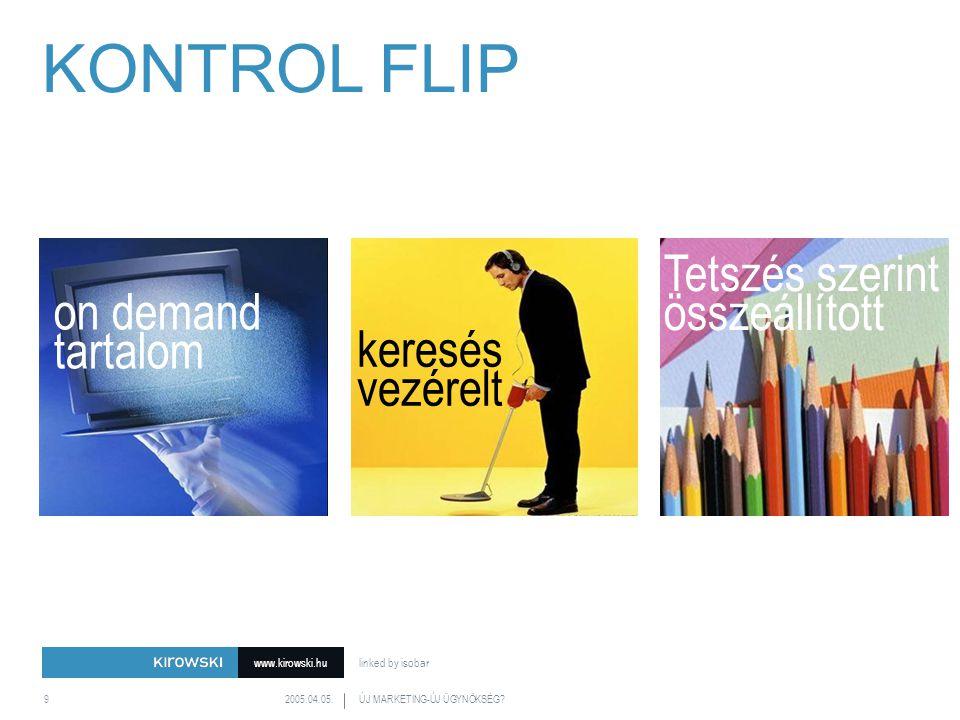 www.kirowski.hu linked by isobar 2005.04.05.ÚJ MARKETING-ÚJ ÜGYNÖKSÉG?9 on demand tartalom keresés vezérelt Tetszés szerint összeállított KONTROL FLIP