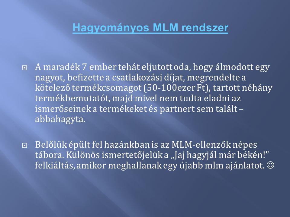Hagyományos MLM rendszer  A maradék 7 ember tehát eljutott oda, hogy álmodott egy nagyot, befizette a csatlakozási díjat, megrendelte a kötelező term