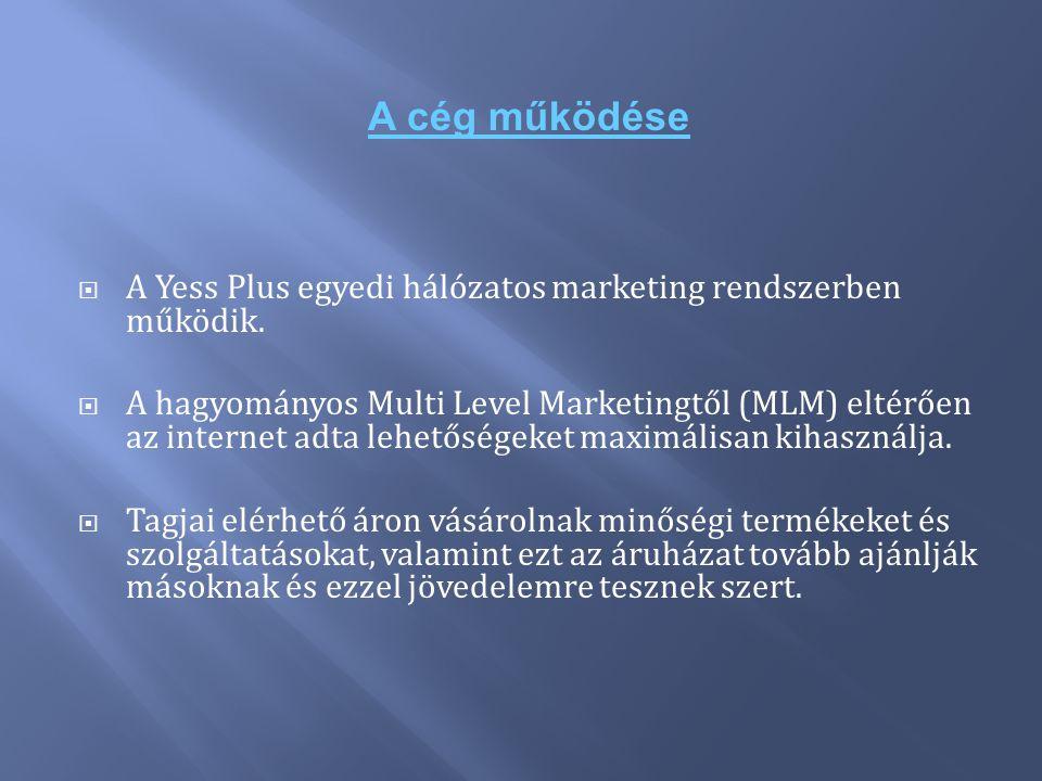 A cég működése  A Yess Plus egyedi hálózatos marketing rendszerben működik.  A hagyományos Multi Level Marketingtől (MLM) eltérően az internet adta