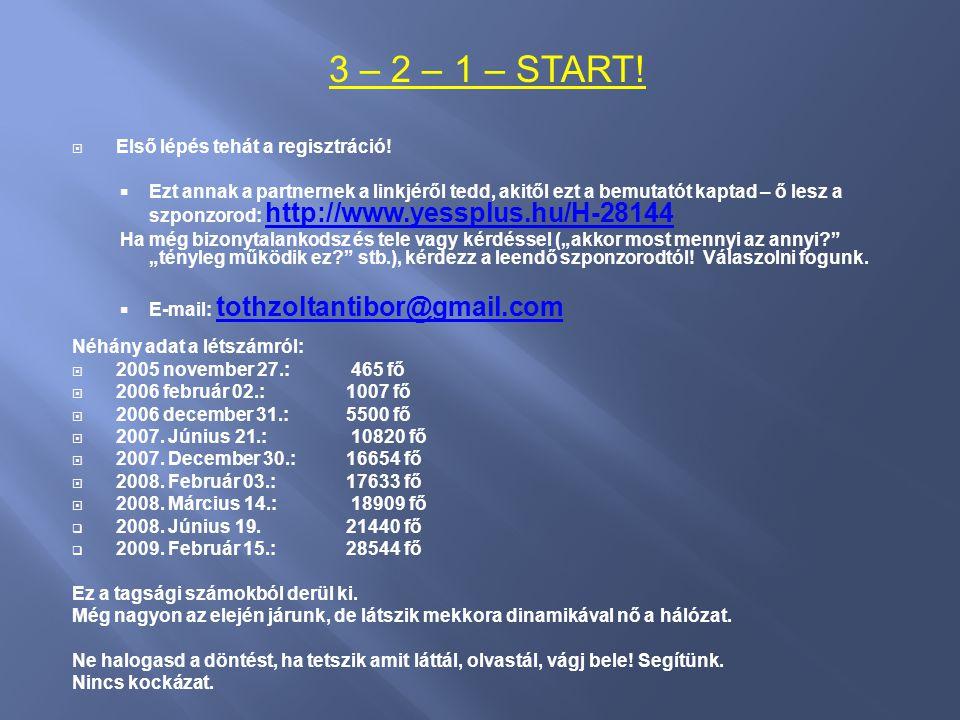 3 – 2 – 1 – START!  Első lépés tehát a regisztráció!  Ezt annak a partnernek a linkjéről tedd, akitől ezt a bemutatót kaptad – ő lesz a szponzorod:
