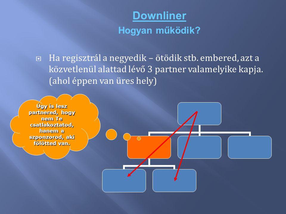 Downliner Hogyan működik?  Ha regisztrál a negyedik – ötödik stb. embered, azt a közvetlenül alattad lévő 3 partner valamelyike kapja. (ahol éppen va