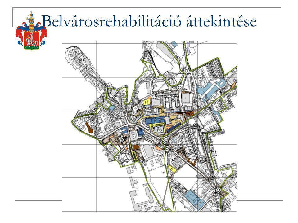 Belvárosrehabilitáció áttekintése