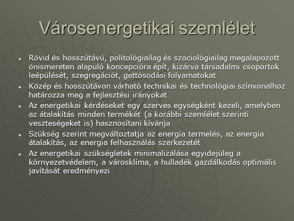 Vizsgált városenergetikai programok  Eger  Kaposvár  Érd  Hódmezővásárhely  Veszprém  Marosvásárhely  Hamburg  Bécs  Brandenburg