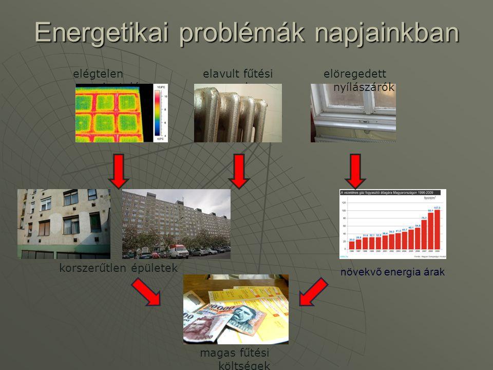 Paneles lakóépületek felújítása Fűtési napok száma lecsökken
