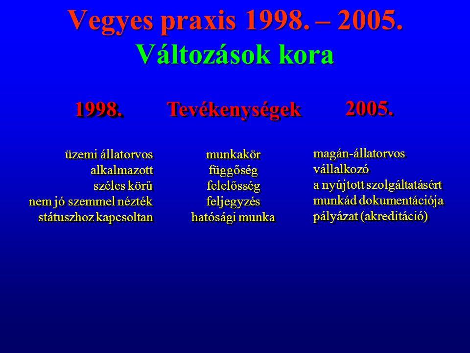 Vegyes praxis 1998. – 2005. Változások kora 1998.